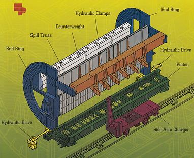 Wagon-Tippler-Diagram