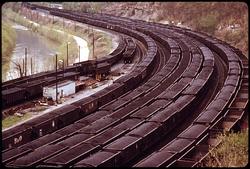 Coal Car Fleet